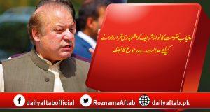 Punjab Govt, Nawaz Sharif, Bail Plea, Raja Basharat , Absconder, Court