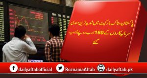 Pakistan Stock Market, Points, Share , Index, Uncertainty